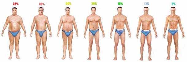 Calculez-votre-poids-idéal-homme