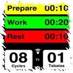 Circuit training Tabata, améliorez votre condition physique