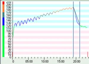 analyser-votre-fréquence-cardiaque-indice-récupération